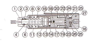 FRV-110